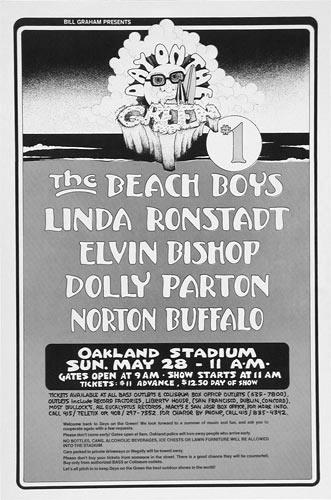 Randy Tuten Beach Boys Day on The Green Poster